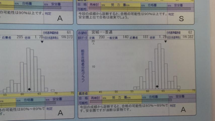 テスト結果.jpg